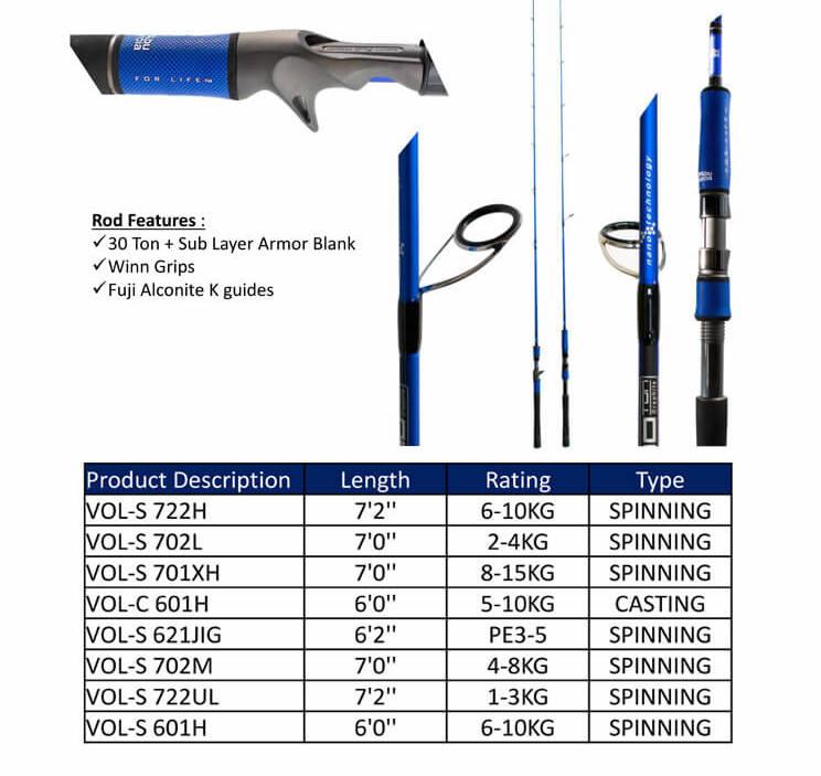 Abu Garcia Volatile Rods