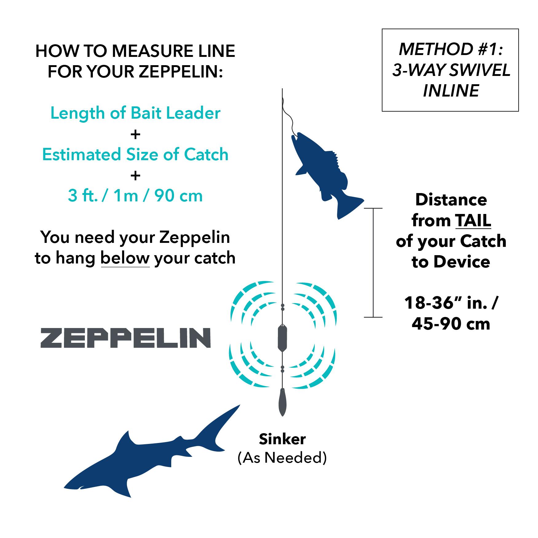 Sharkbanz Fishing Zeppelin Rigging Instructions